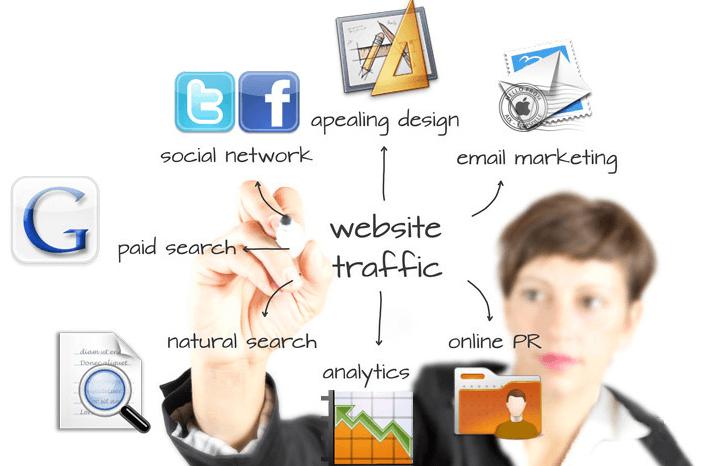 Thiết kế website đẹp giúp xây dựng thương hiệu