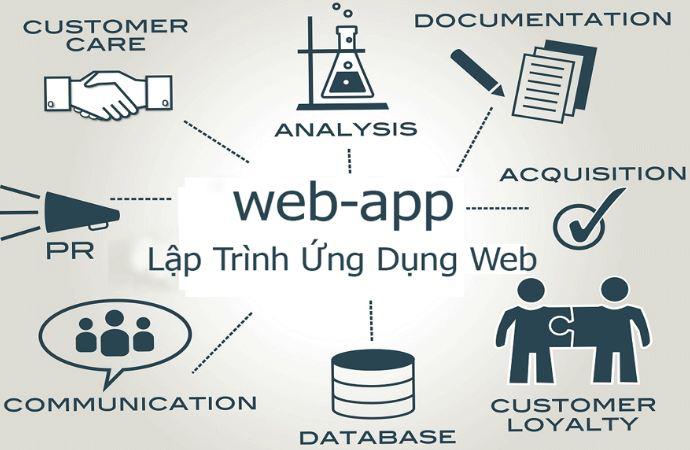 Web app là gì