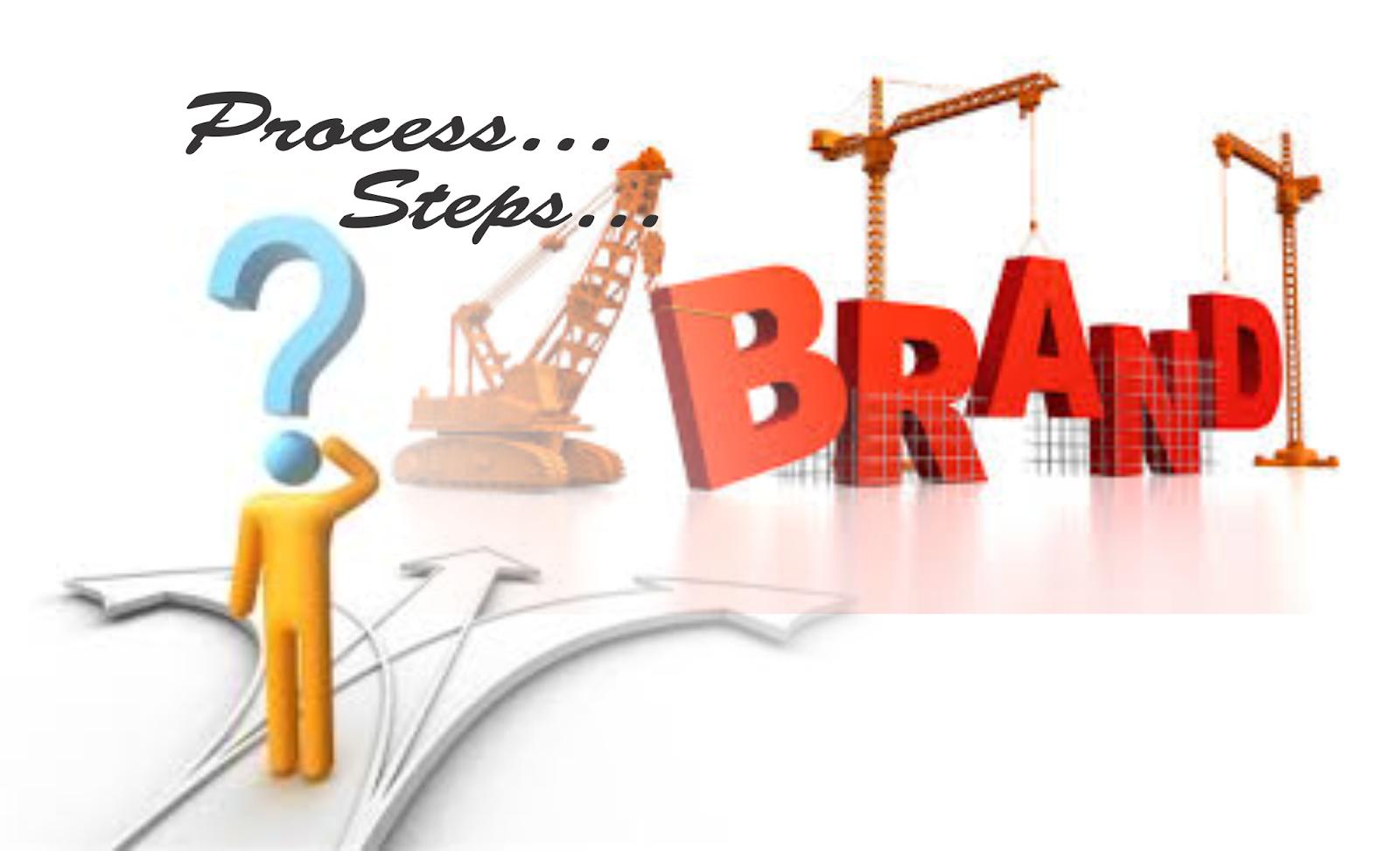 Tư vấn thiết kế thương hiệu