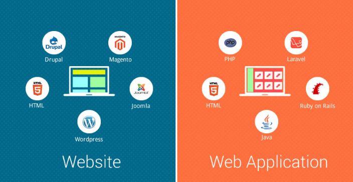 Web app là gì? Sự khác biệt giữa web app và website